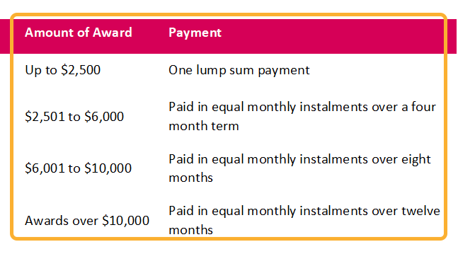 award payments based on award amounts at UCalgary University in Alberta